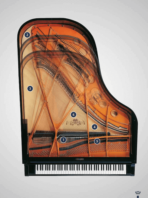 Schimmel Pianos Australia Classic Piano Collection Explained